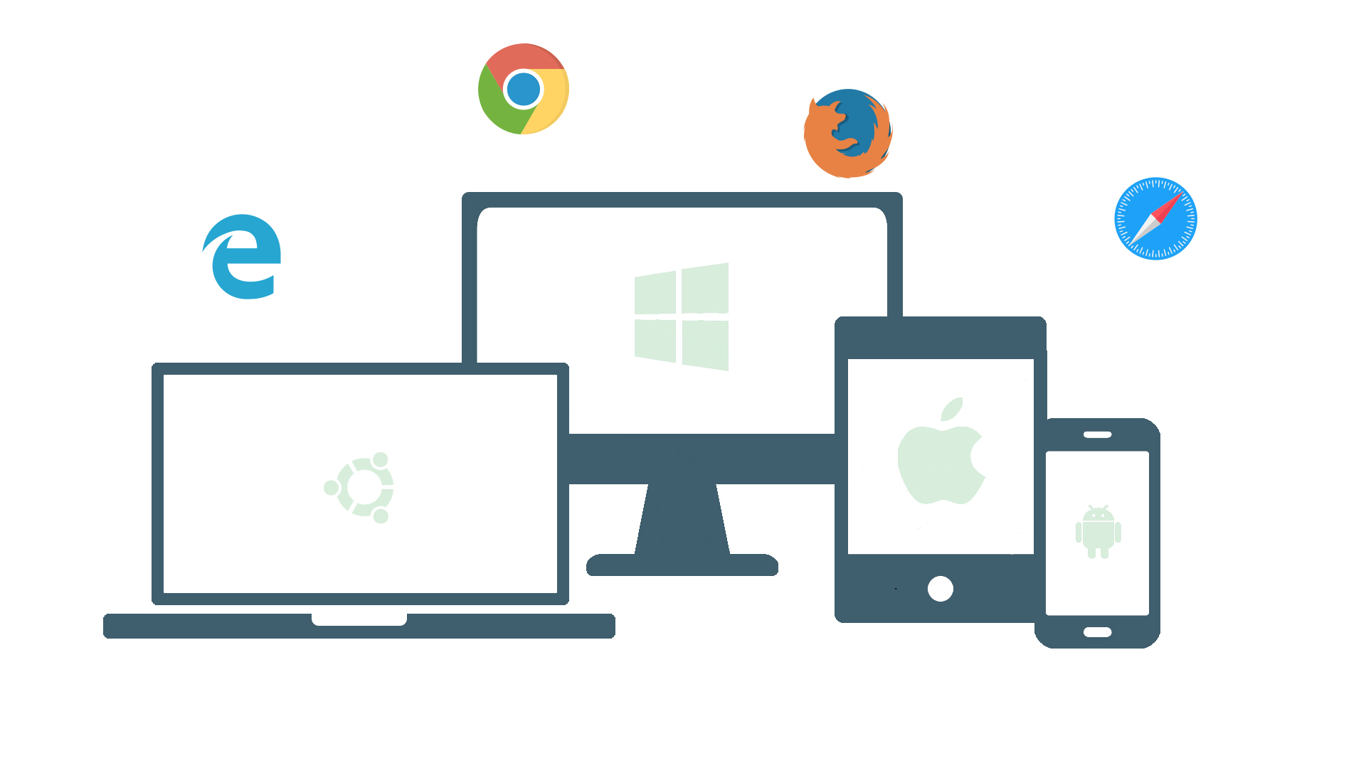 Multiple browsers and devices