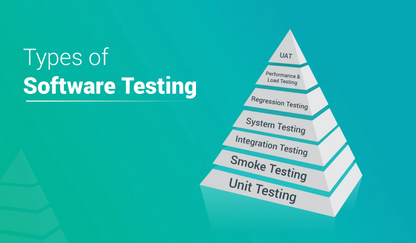 The Different Software Testing Types Explained